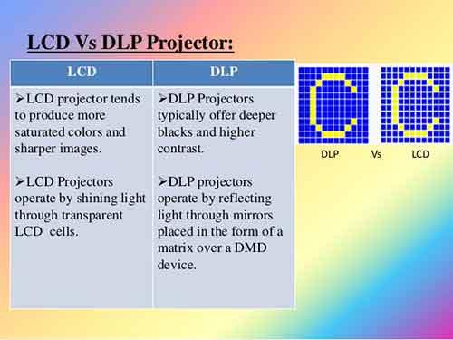 LCD vs DLP Projector Comparison