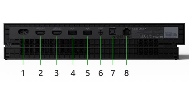 Xbox one ports