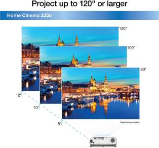 Epson Home Cinema 2250 Projector large scale