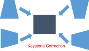 Keystone Correction Reduce the Resolution