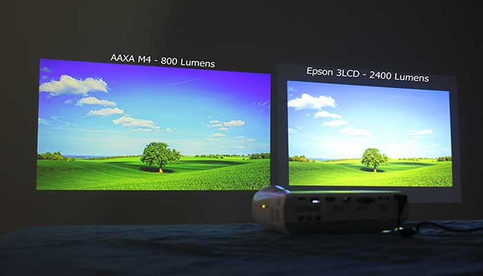 How To Get a Good Contrast Ratio?