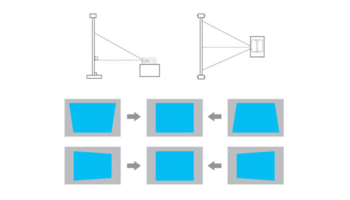 Viewing from the Side Improves 3D Images