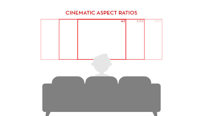 Common Aspect Ratio for Watching Different Media