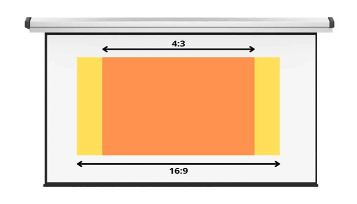 4:3 vs 16:9 Projector Screen - Which is Better?