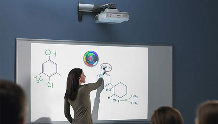 How Does an Interactive Projector Work?
